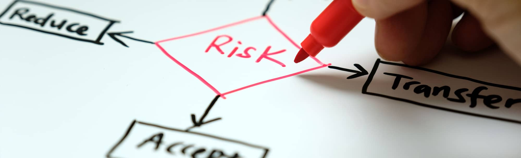 risk assessment white board graphic